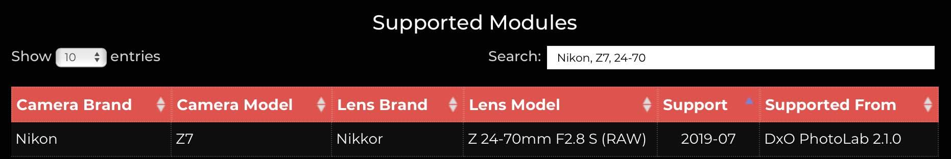 Module for Nikkor Z 24-70mm F/2 8S - DxO PhotoLab Mac - DxO